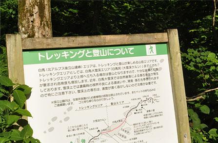 モデルコース・登山口へのアクセス
