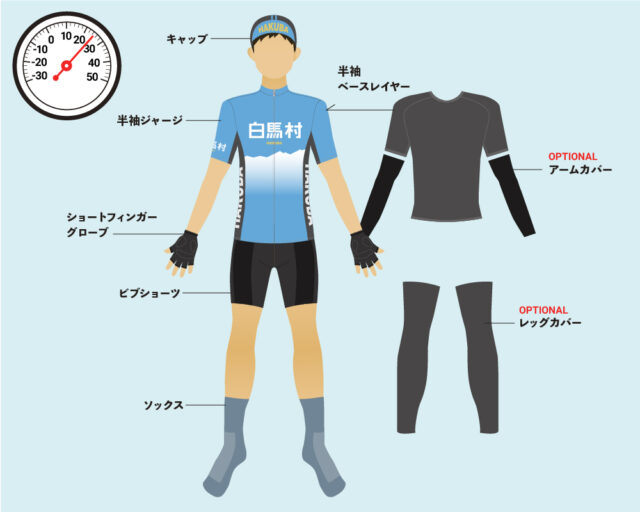 wear01-640x512 WEAR・CLIMATE |  Cycle wear in Hakuba Ride and the climate of Hakuba Village