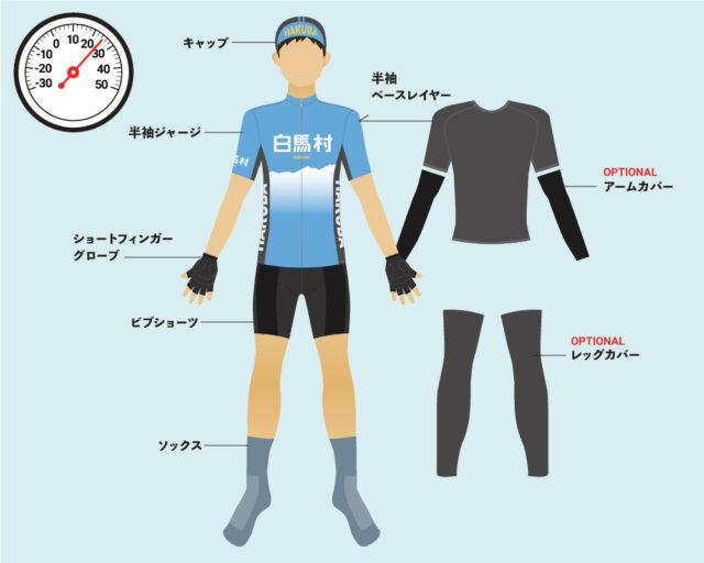 wear01-640x512 WEAR・CLIMATE |  Cycle wear in Hakuba Ride and the climate of Hakuba Village