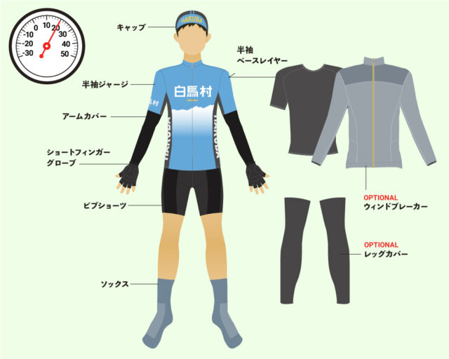 WEAR・CLIMATE |  Cycle wear in Hakuba Ride and the climate of Hakuba Village